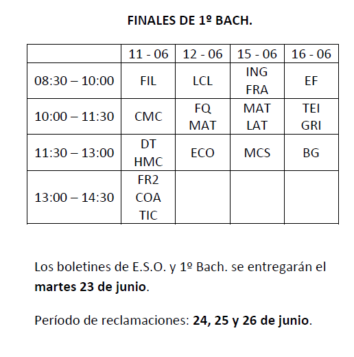 finales1bac
