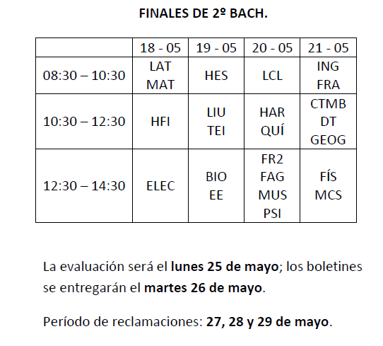 finales2Bac
